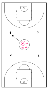 4 Point Pressure Passing2