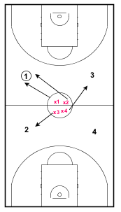 4 Point Pressure Passing3