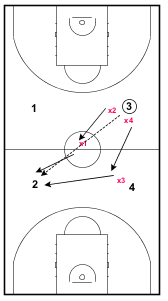 4 Point Pressure Passing5