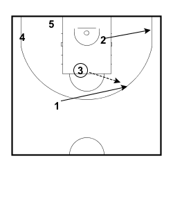 Dribble Drive Pressure Releases10