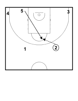 Dribble Drive Pressure Releases2
