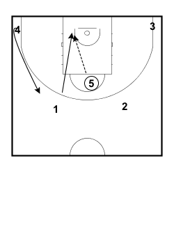 Dribble Drive Pressure Releases3