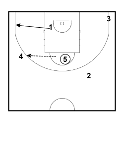Dribble Drive Pressure Releases4