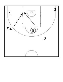 Dribble Drive Pressure Releases5