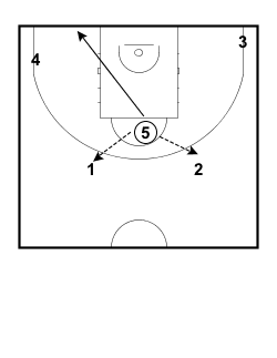 Dribble Drive Pressure Releases7