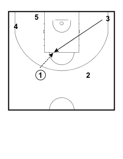 Dribble Drive Pressure Releases8