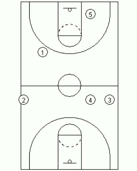 Dribble Drive Transition 1