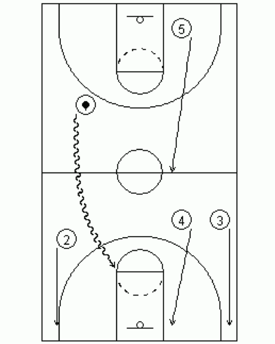 Dribble Drive Transition 2