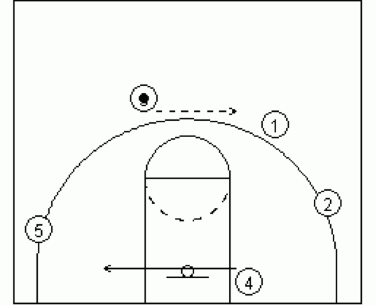 Dribble Drive Transition 7