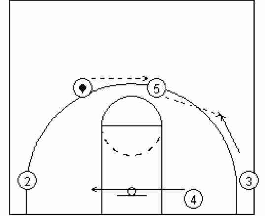 Dribble Drive Transition 9