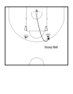 Intensity Jump Shot 2nd Dribble Change2