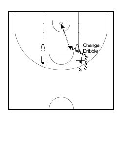 Intensity Jump Shot 2nd Dribble Change3