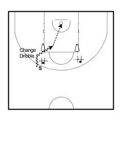 Intensity Jump Shot 2nd Dribble Change6