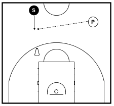 Quick Dribble Change2