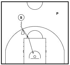 Quick Dribble Change3
