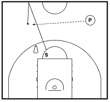 Quick Dribble Change4