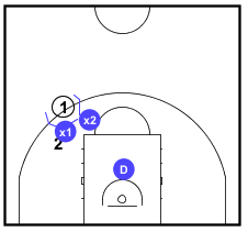 Playing the Ball Screen 10