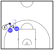 Playing the Ball Screen 2