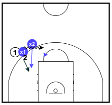 Playing the Ball Screen 3