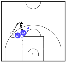 Playing the Ball Screen 7