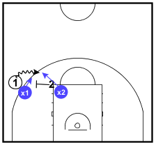 Playing the Ball Screen 9