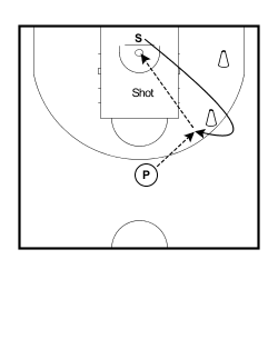 Curl Fade Screen Combination 2