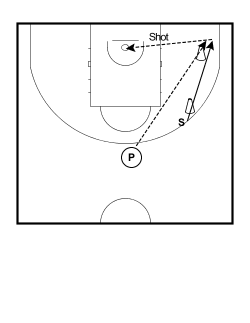 Curl Fade Screen Combination 3
